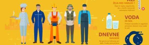 Nasveti za delo v času vročinskih valov – projekt Heath shield